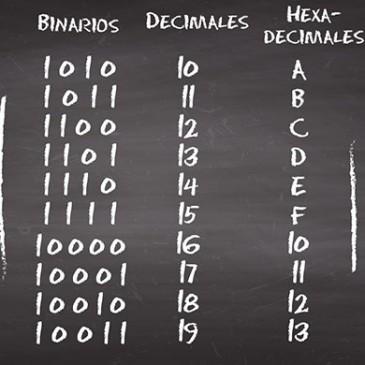 ¿Qué son los números binarios?