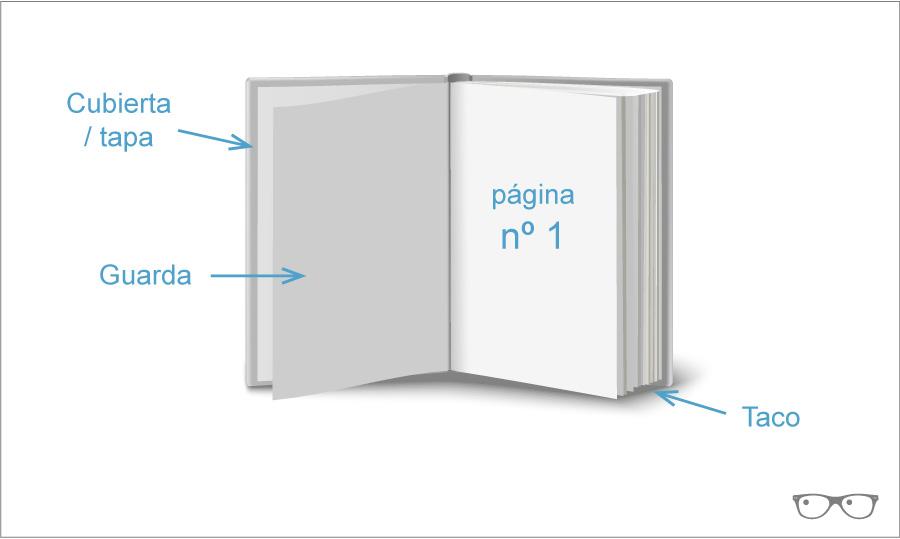 Gráfico de un libro y su página nº 1